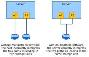 MPIO vs Non-MPIO Diagram